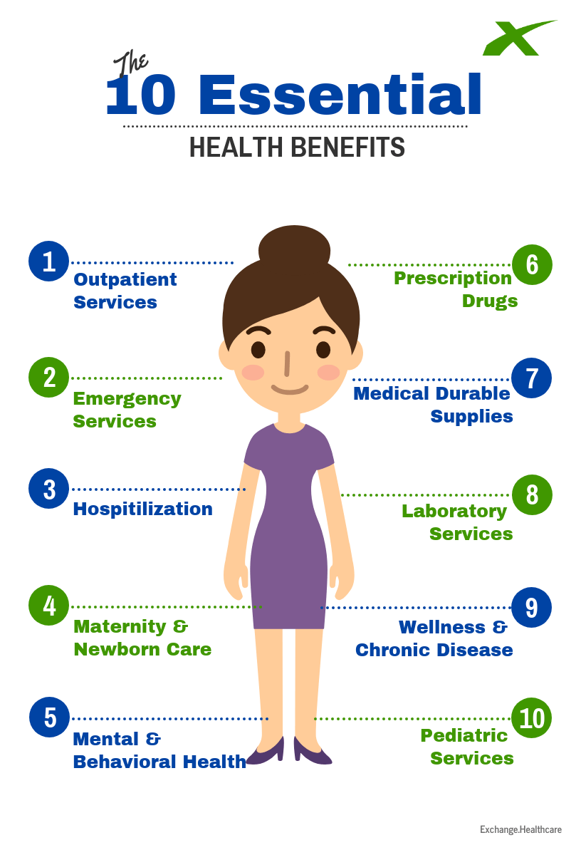 The 10 Health Benefits